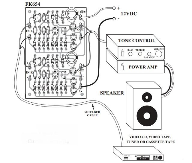 car audio frequencies
