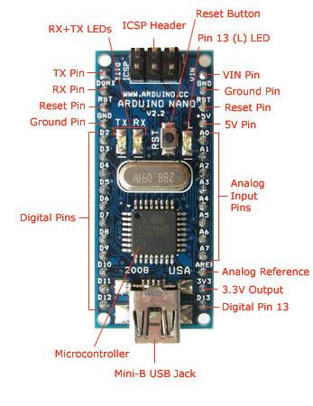 usb jack schematic wireless usb port schematic arduino nano arduino quality electronics store kingston