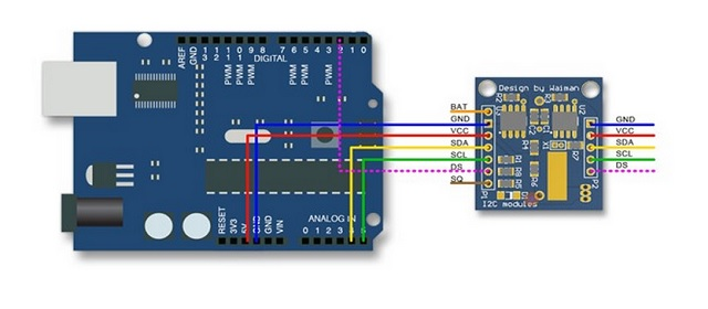 Ditch the delay Multi-tasking the Arduino - Part 1